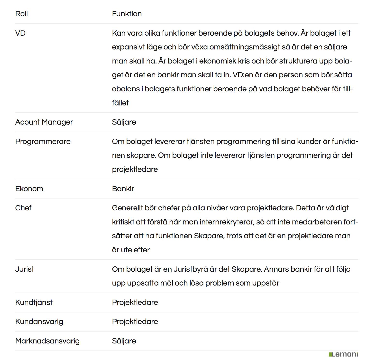 Olika funktioner i ett bolag